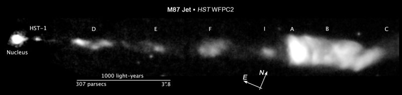Compass and Scale Image for M87 Jet.  Credit: NASA, ESA, and Z. Levay (STScI/AURA)