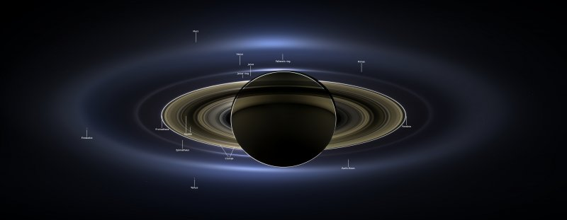 This image spans about 404,880 miles (651,591 kilometers) across.  The outermost ring shown here is Saturn's E ring, the core of which is situated about 149,000 miles (240,000 kilometers) from Saturn. The geysers erupting from the south polar terrain of the moon Enceladus supply the fine icy particles that comprise the E ring; diffraction by sunlight gives the ring its blue color. Enceladus (313 miles, or 504 kilometers, across) and the extended plume formed by its jets are visible, embedded in the E ring on the left side of the mosaic. Other Solar System bodies including the Earth and some asteroids have been labelled.