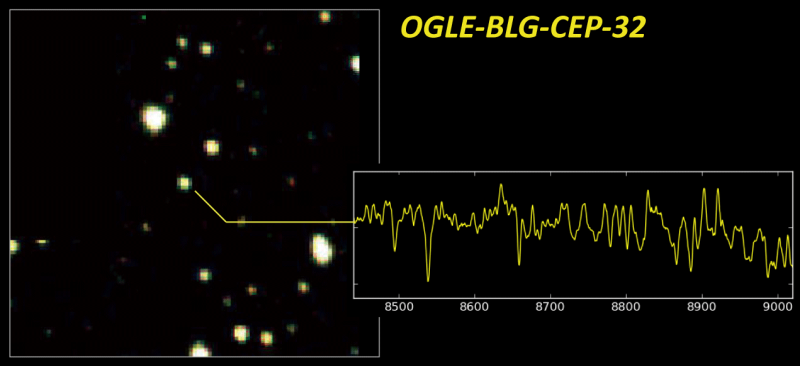 A Cepheid variable star and its spectrum