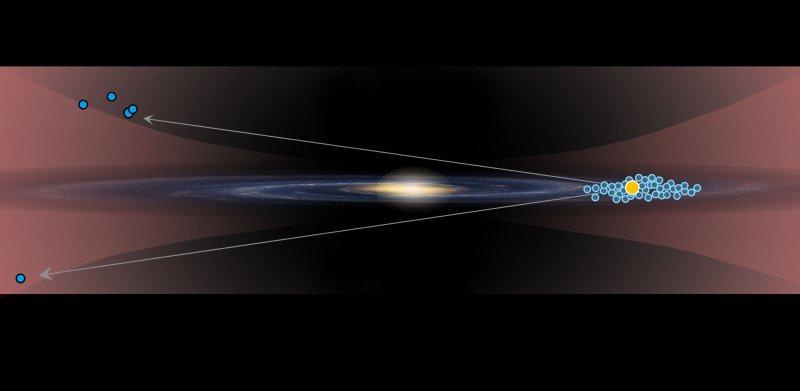 Cepheids in Milky Way galaxy flare