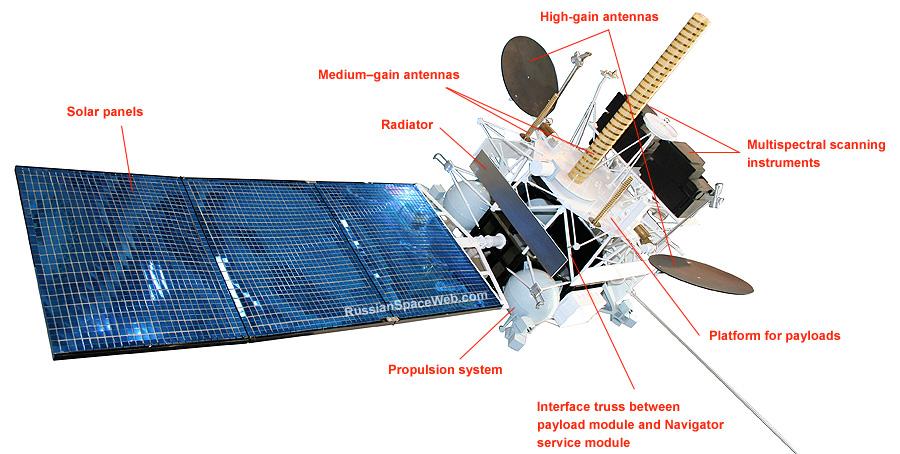 ey components of the Elektro-L satellite. Copyright © 2009 Anatoly Zak