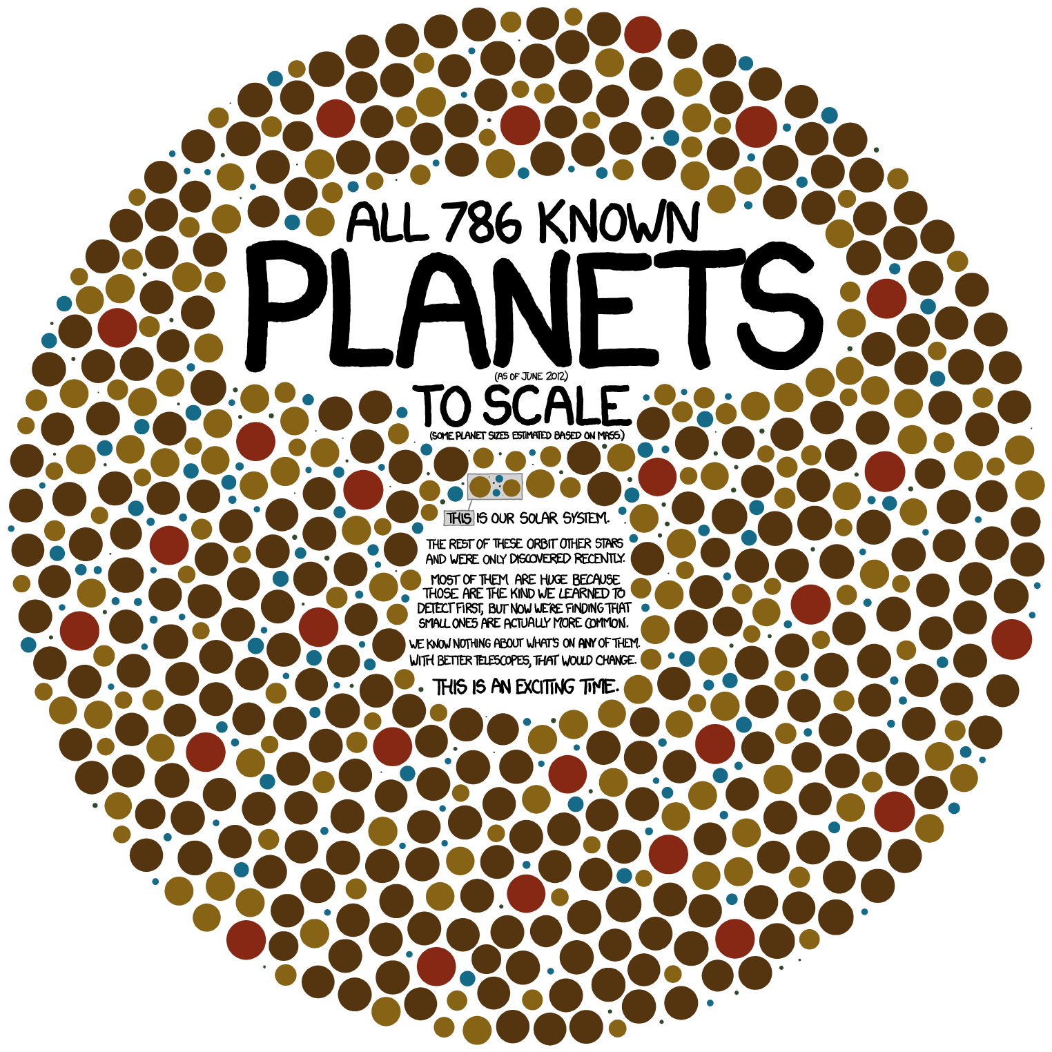Exoplanets - xkcd