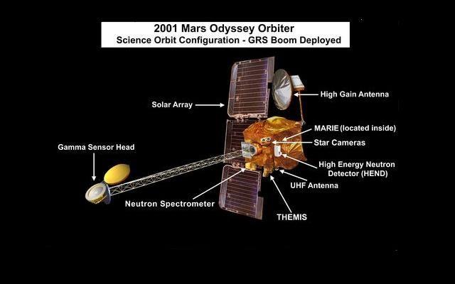 Mars Odyssey Orbiter