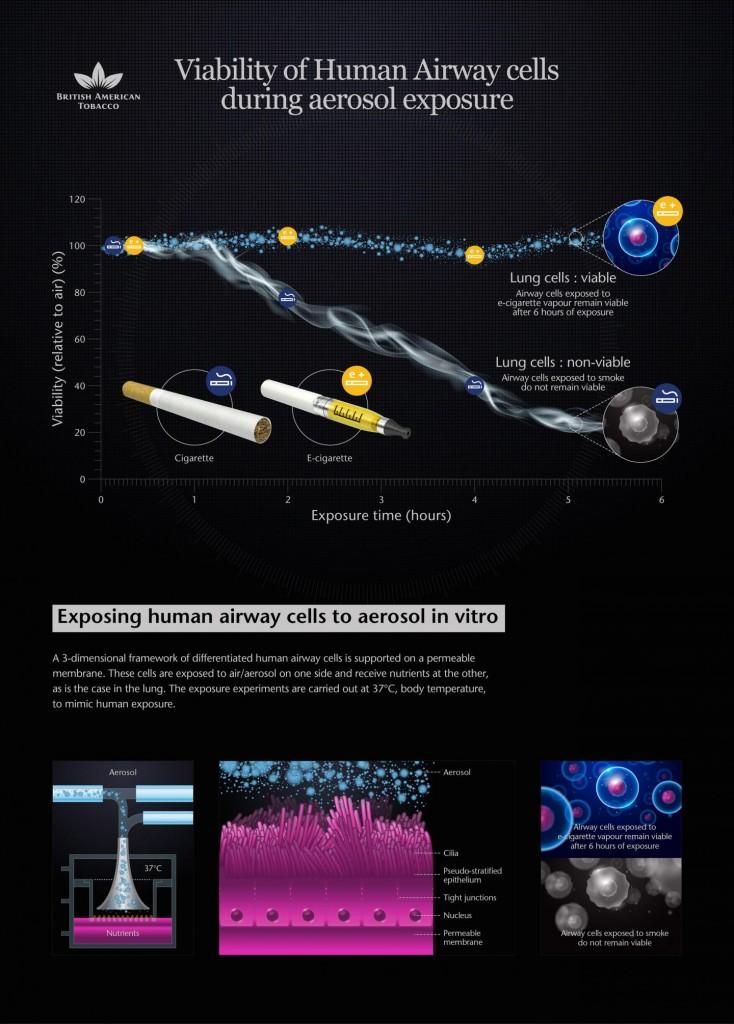 cigarette-electronique-impact
