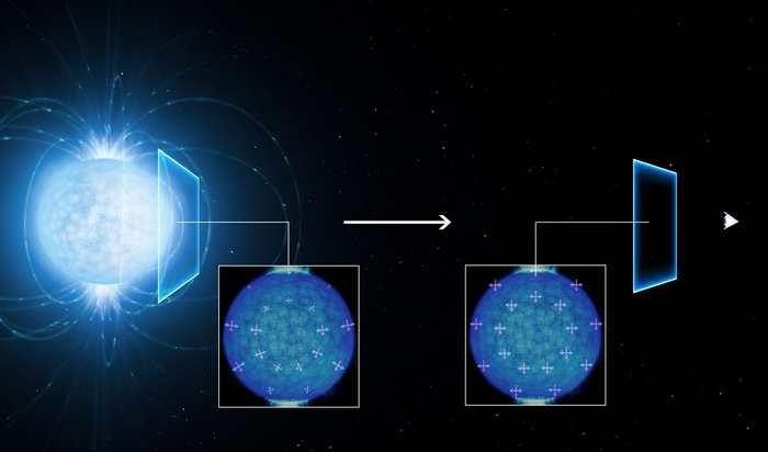 La polarisation de la lumière quand elle passe par une étoile à neutron - Crédit : ESO/L. Calçada