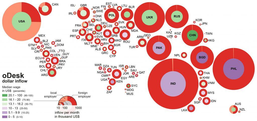 Les inégalités des revenus dans la Gig Economy selon les pays