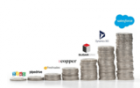 compare crm software prices