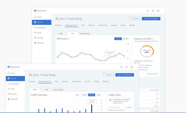 Bluehost Analytics