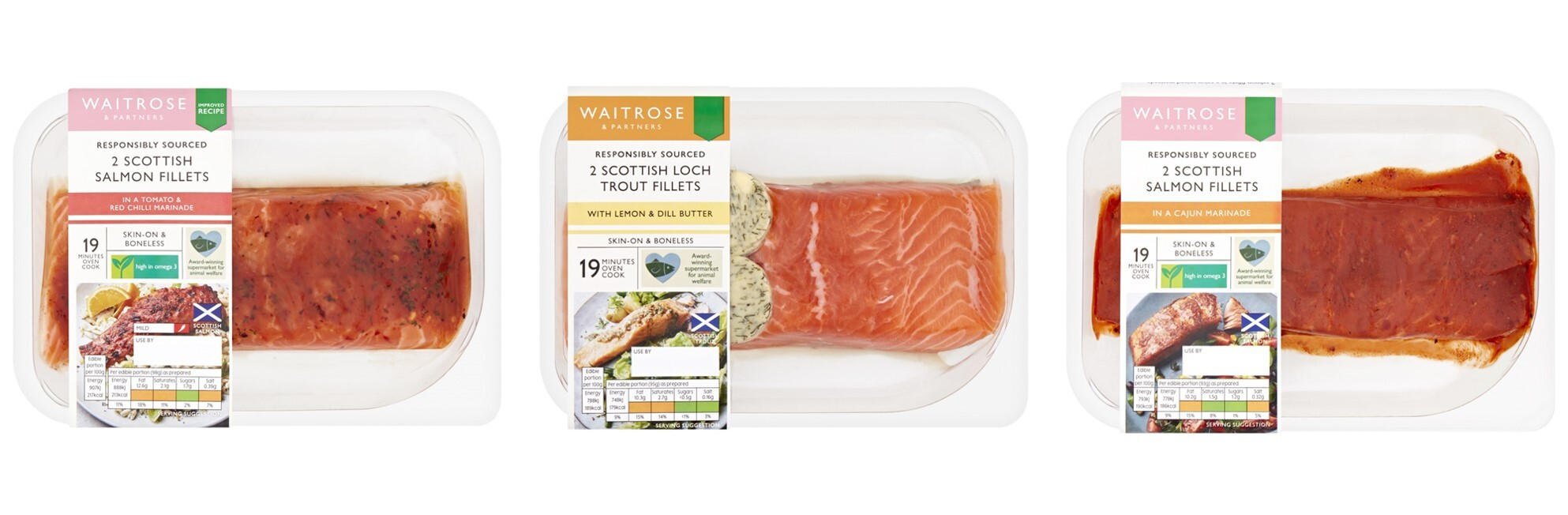New Products Launching in Waitrose —April 2021