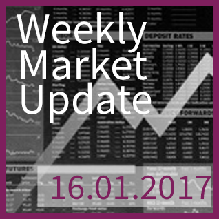 Wine Market Update