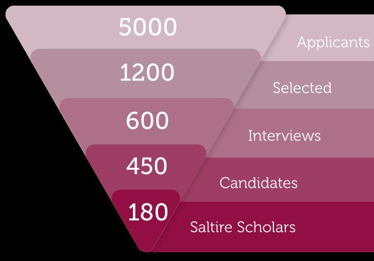 Scholar_Graph_Graph.png