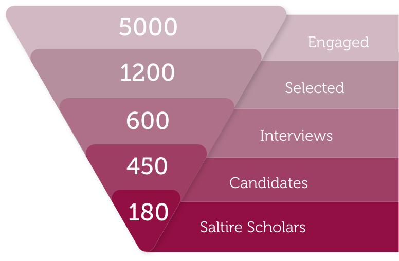 Scholar_Graph_Graph_v2.png