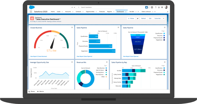 Salesforce Sales Executive Dashboard on a laptop