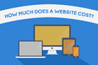 How Much Does a Website Really Cost?