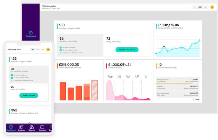 Sonovate recruitment finance dashboard