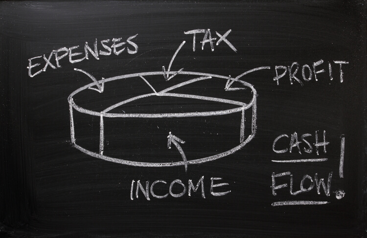 Chalkboard pie chart of cash flow