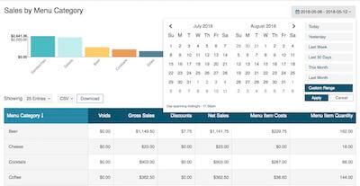 TouchBistro CRM interface