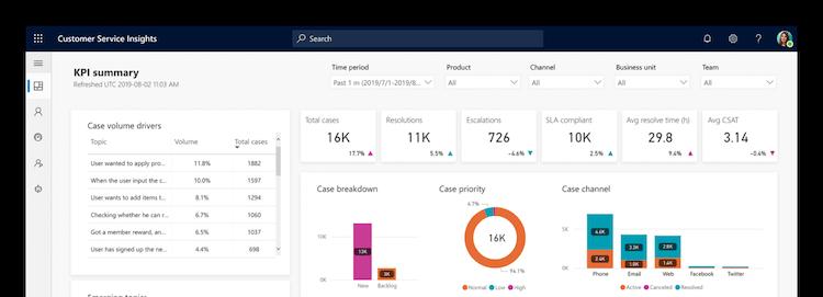 Microsoft Dynamics 365 interface