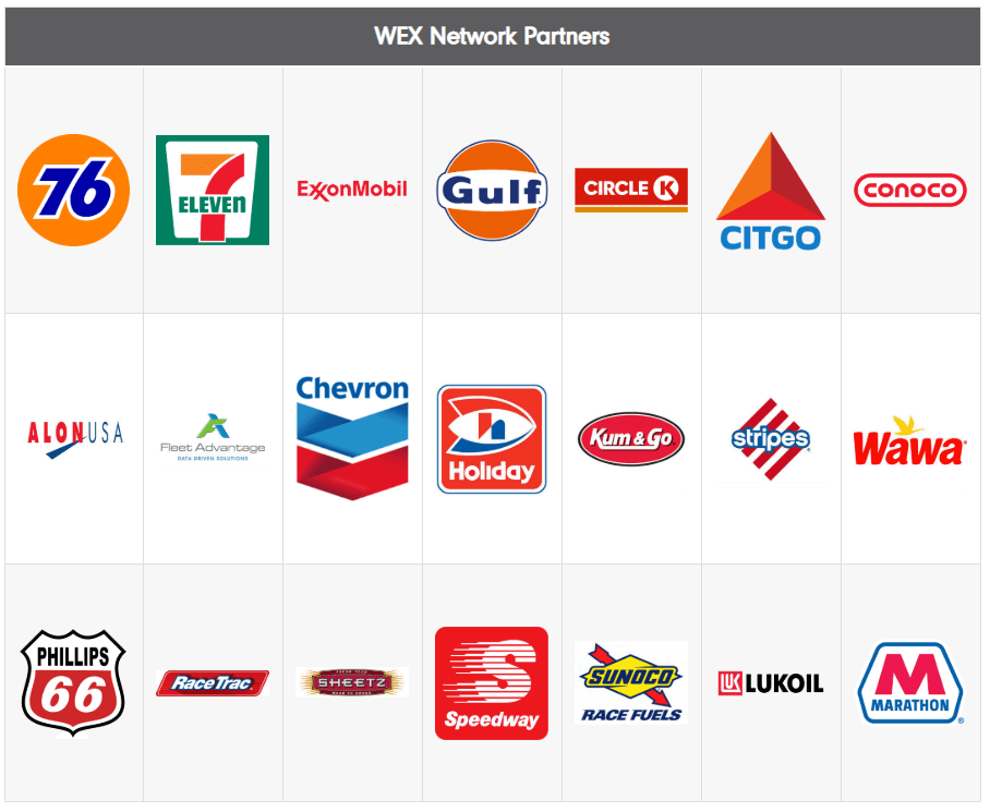 Logos from some of WEX's network partners