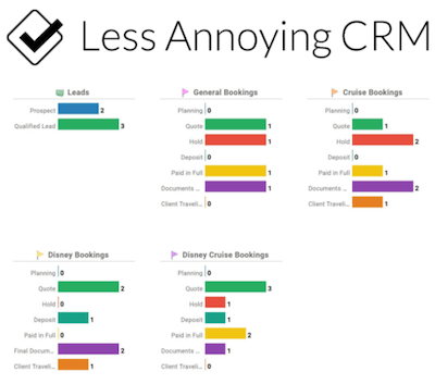 Less Annoying CRM logo and interface