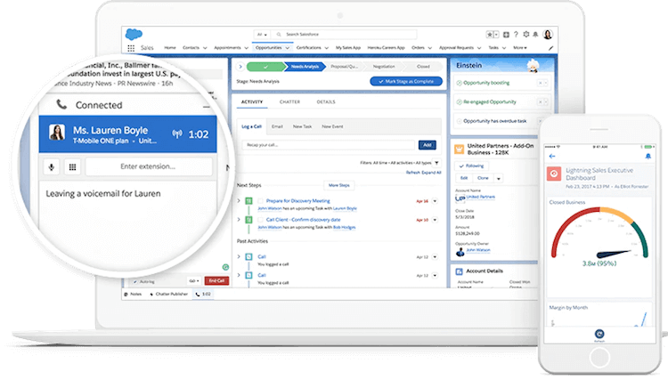 Interface du CRM Salesforce