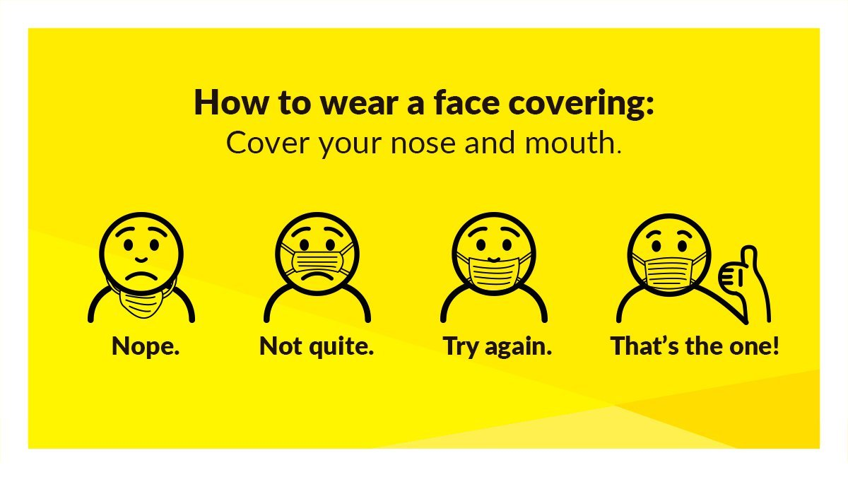 How to wear a face covering correctly