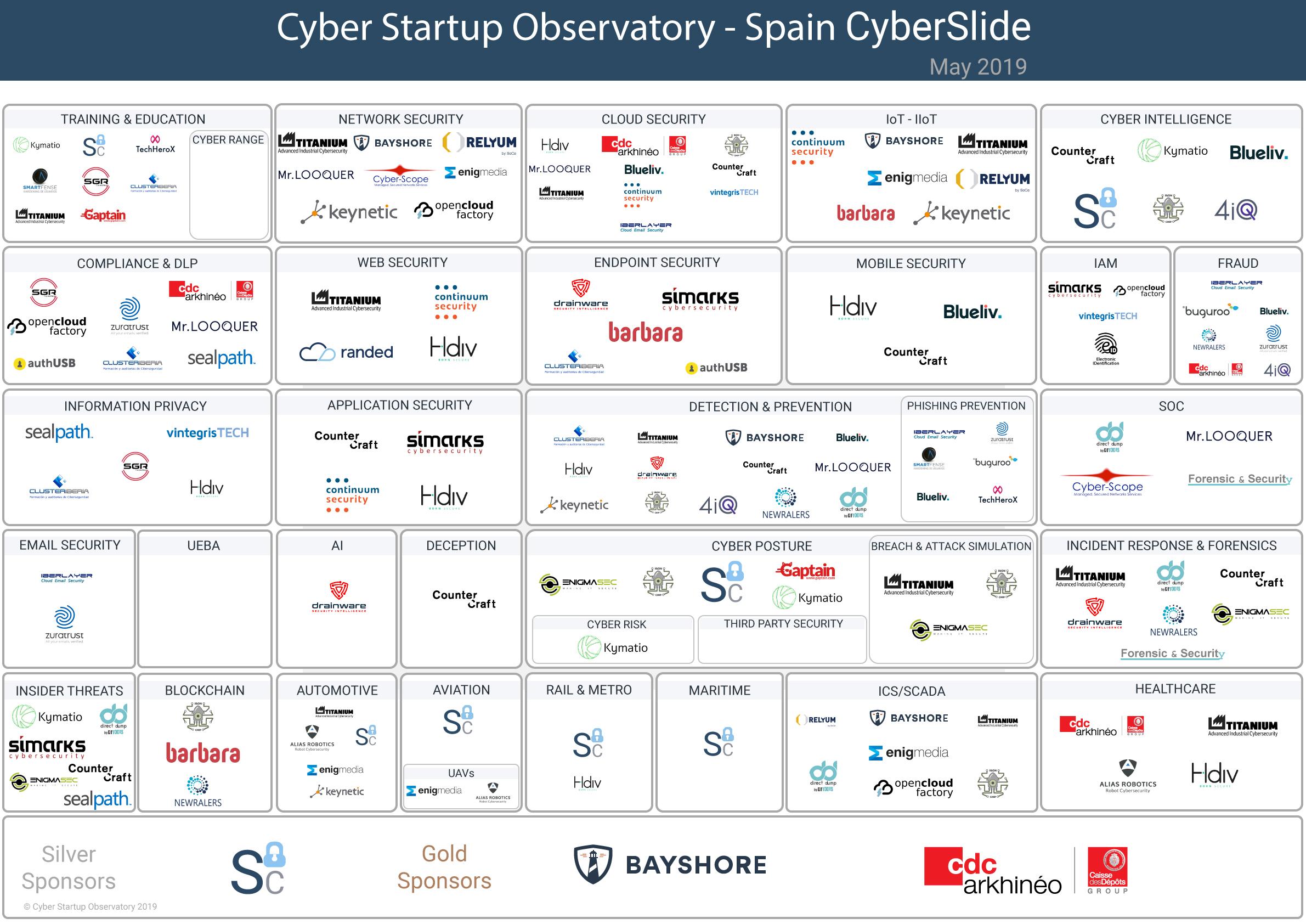 Cybersecurity 2019 Landscape 1