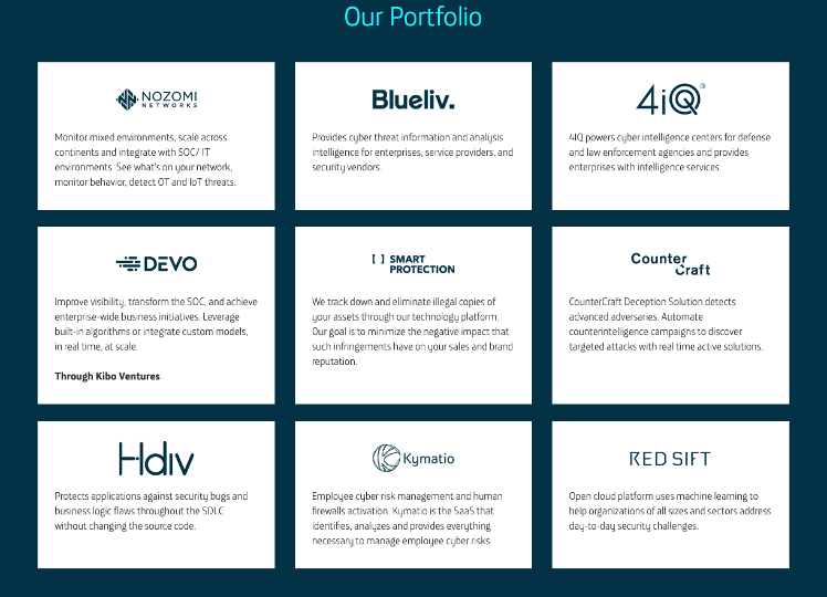 Kymatio in the Telefónica Tech Ventures portfolio, the new «investment vehicle» launched by Telefónica specialized in cybersecurity 3