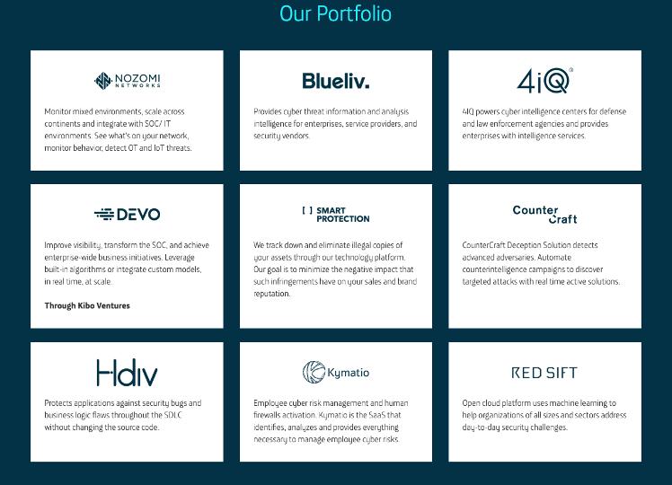 Kymatio en el portfolio Telefónica Tech Ventures, el nuevo «vehículo de inversión» que lanza Telefónica  especializado en ciberseguridad 3
