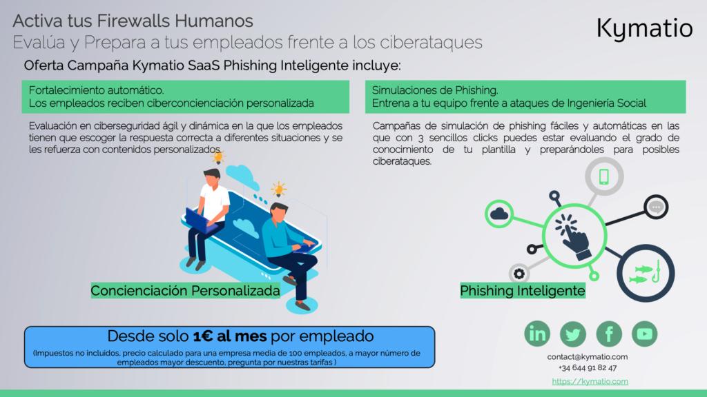 Neurophishing. Kymatio lanza el módulo de Generación de Campañas de Simulación de #Phishing más ágil del mercado 3