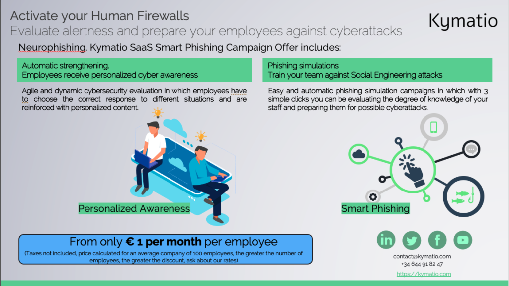 Neurophishing. Kymatio launches the most agile #Phishing Simulation Campaign Generation module on the market 3