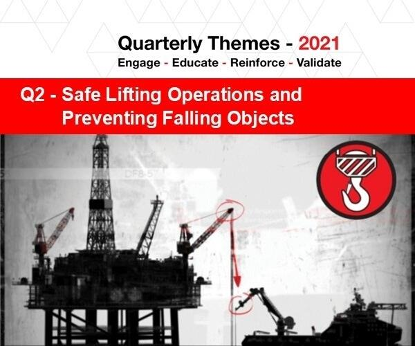 Safe Lifting Operations and Preventing Falling Objects Q2 carousel