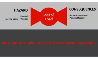 Loss of load image