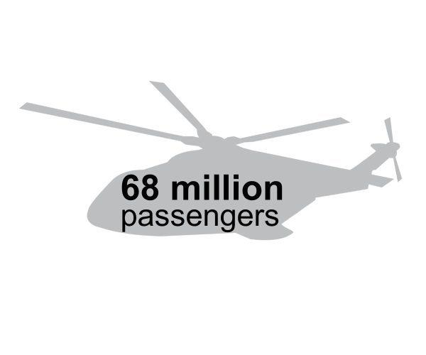 Helicopter Safety 68 million passengers