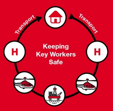 Keeping-Key-Workers-Safe-380px.jpg
