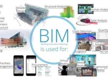 BIM and Digitial Construction