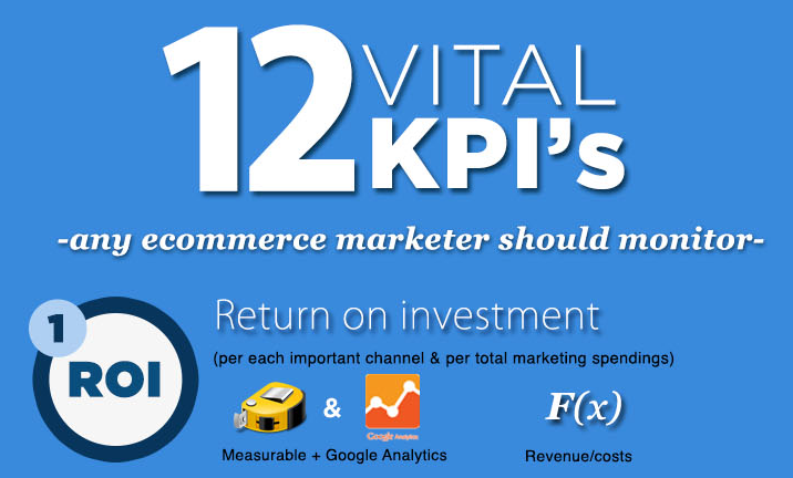 Ecommerce_KPIs
