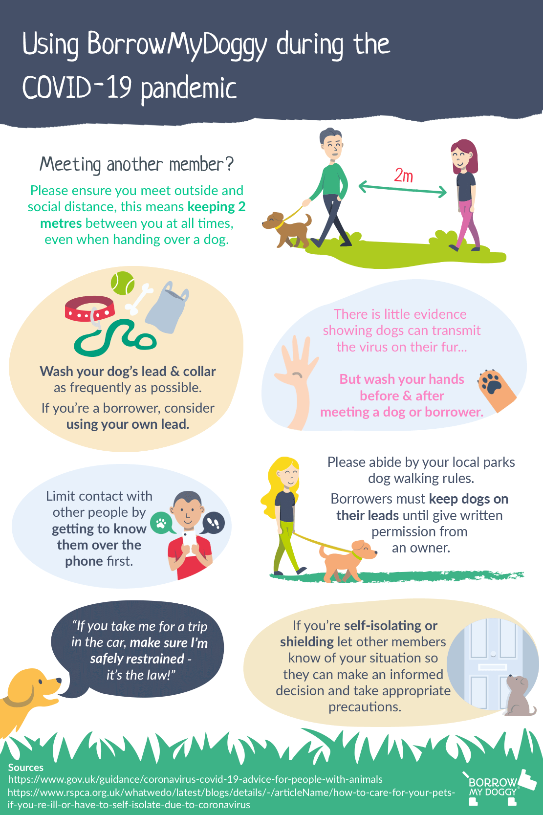 Infographic, using BorrowMyDoggy during COVID-19, keep your distance, wash dog leads, wash your hands, keep dogs on leads