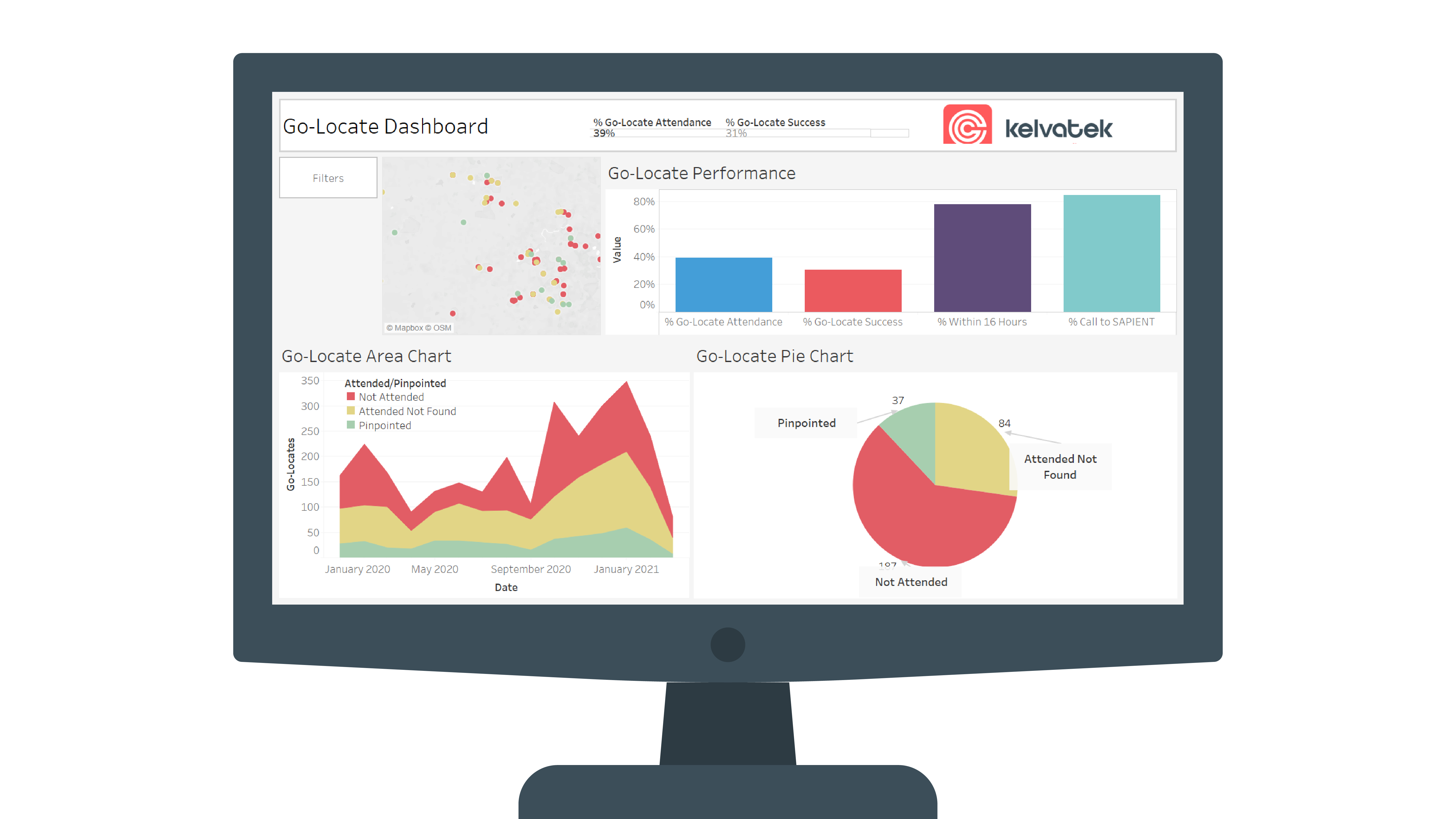 Customer Performance Dashboards mockups Performance dashboard 2