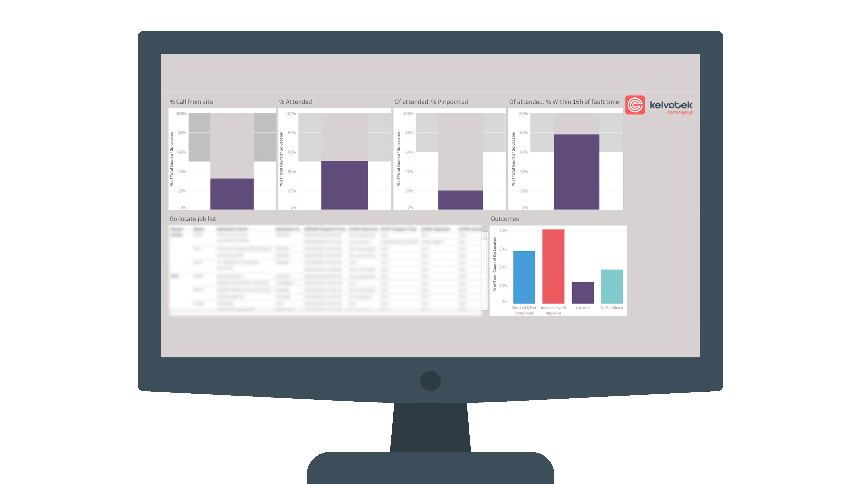 Customer Performance Dashboards mockups Performance dashboard 4