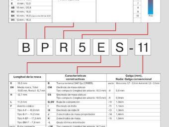 Passenger Car catalogue 2011 2012 Spanish version