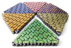 Aman High Density Plasma Ceramic Coating Technology (HDPCCT)