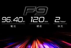 KYMCO F9 2021 (25)