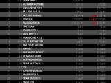Moto Guzzi Fast Endurance European Cup 2021 carrera Vallelunga clasificación final