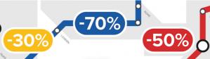 A.S.Adventure sale met kortingen tot 70%