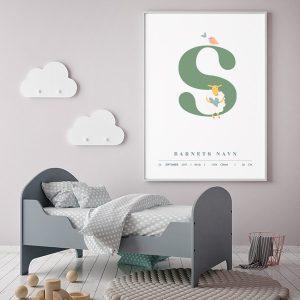 Fødselsplakat S