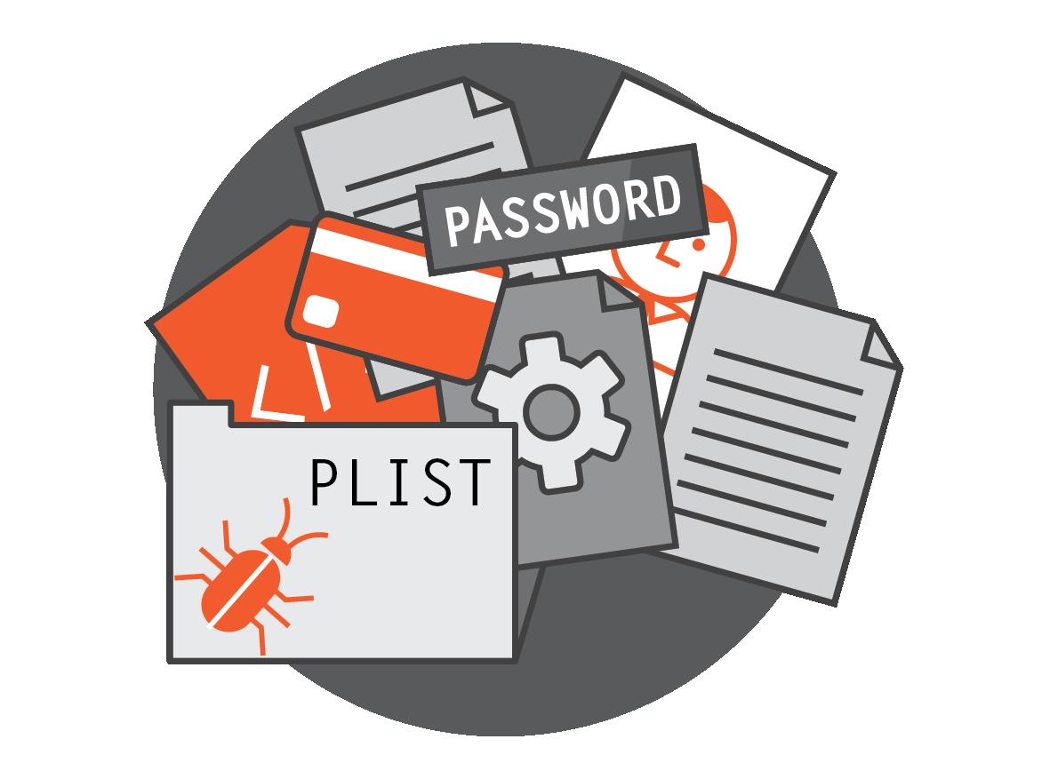 Sensitive Data in File Storage