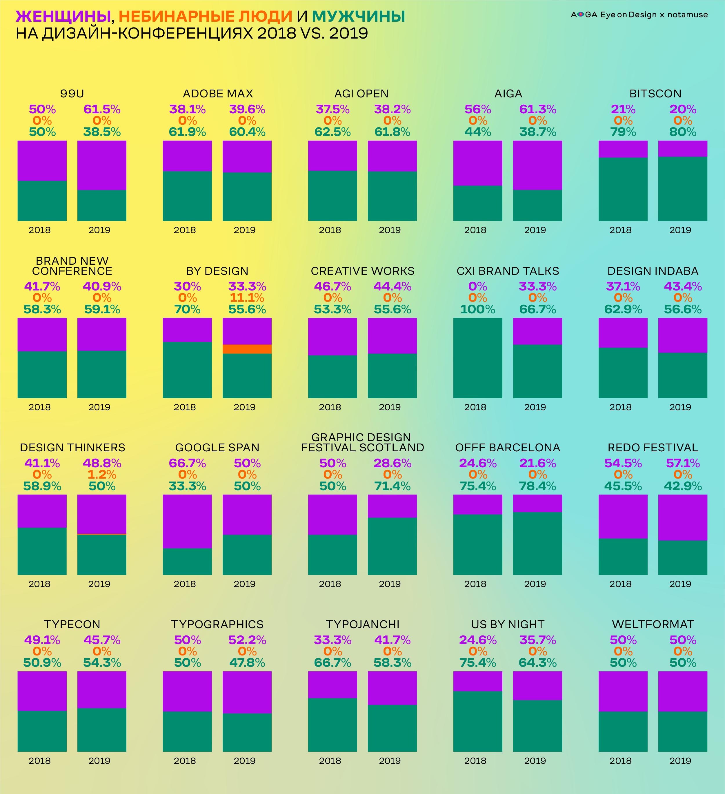 eod_study2019_infograficsarticle_rus2_2018-vs-2019-a4500a40ad754746adba2a84a0695ea7.png