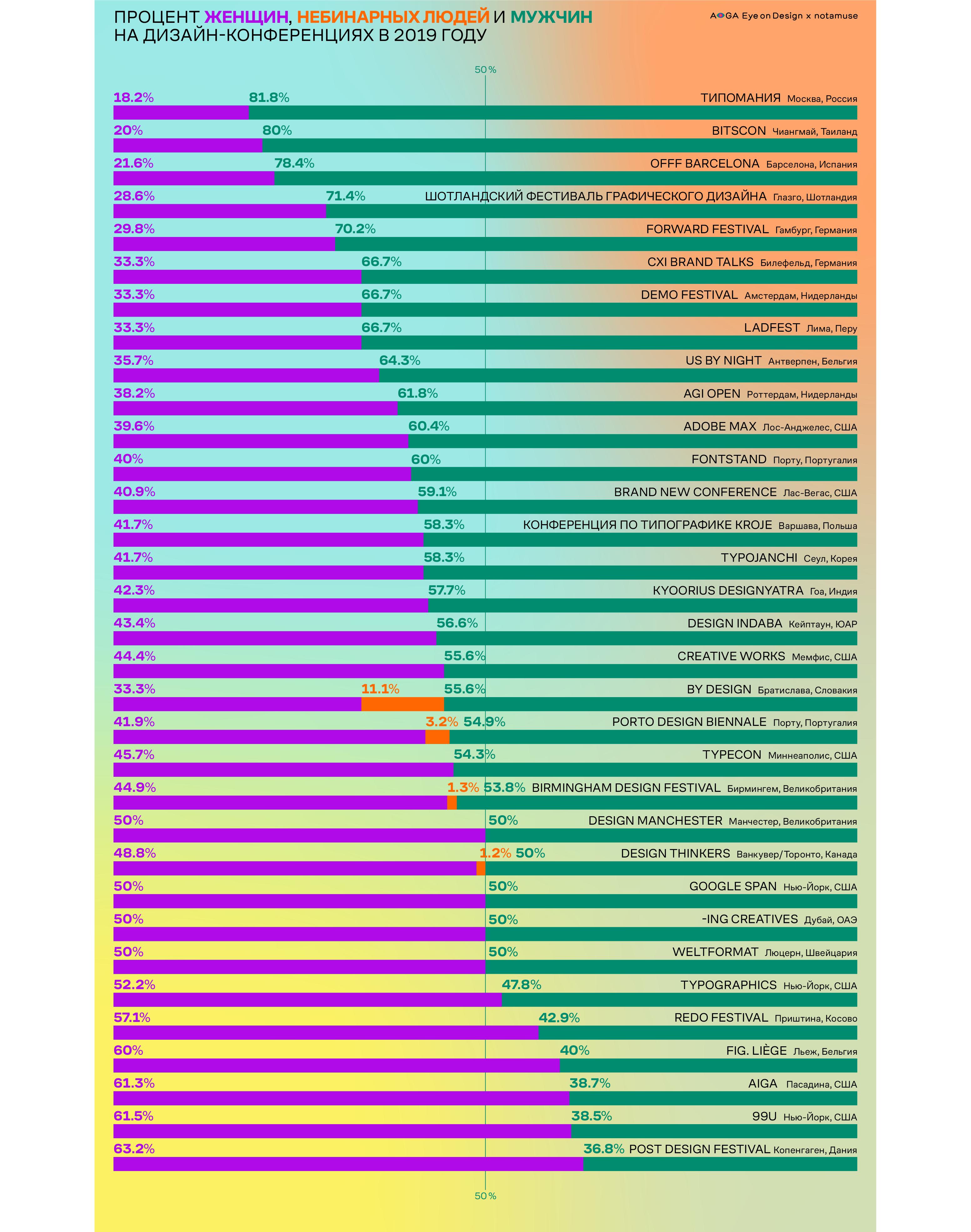eod_study2019_infograficsarticle_rus2_bar-chart-numbers-4e42352b23dc402faf8483410d718f33.png