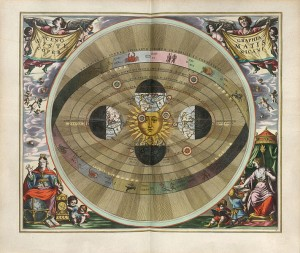 Diagram of Copernicus's answer to the geocentric system